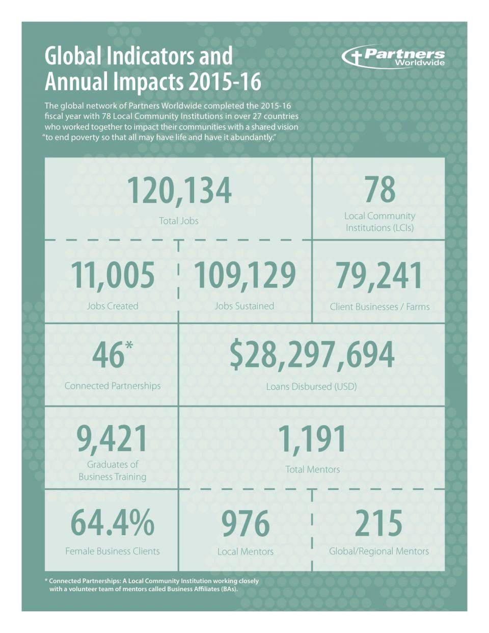 final-2015-16-metrics
