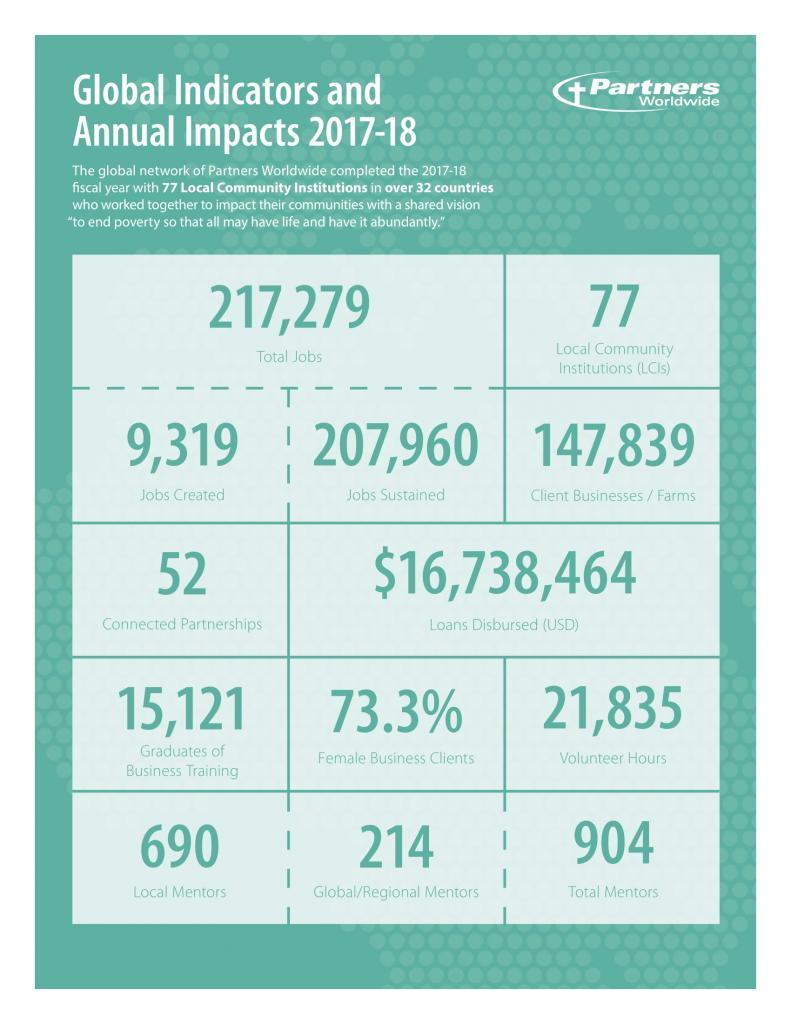 2017-2018 PW Metrics Infographic 8.5x11-1